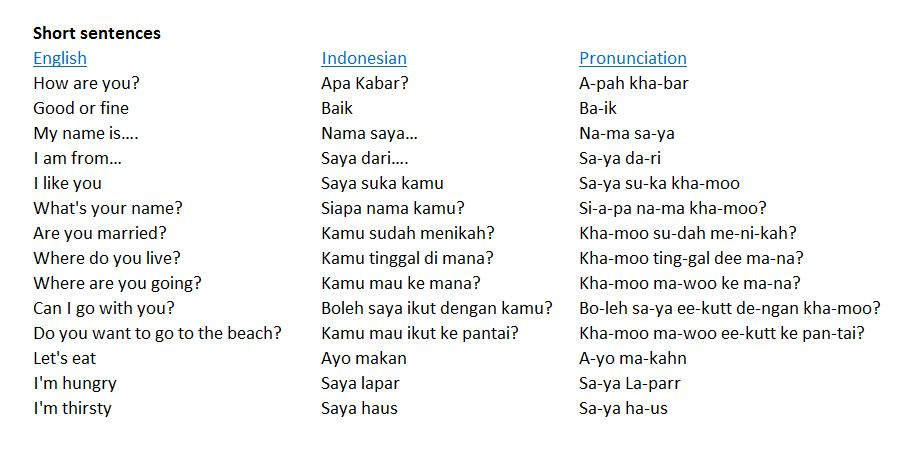 Easy words and phrases that will make you best friend of the balinese short sentence m4hsunfo
